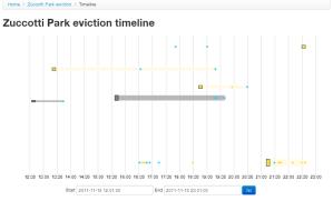 Screenshot of current timeline tool